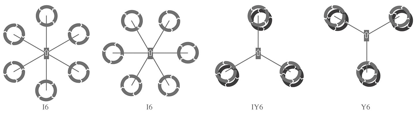 Konfiguracje z sześcioma wirnikami (hexacopter)