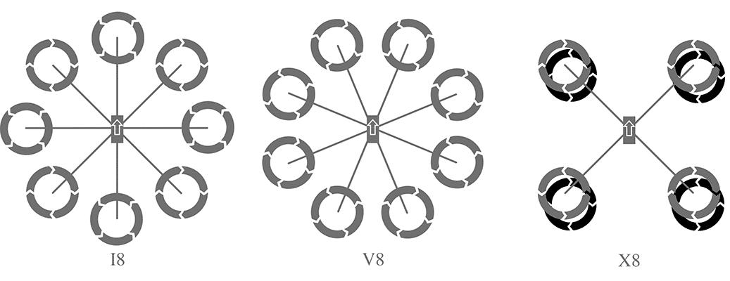 Konfiguracje z ośmioma wirnikami (octocopter)