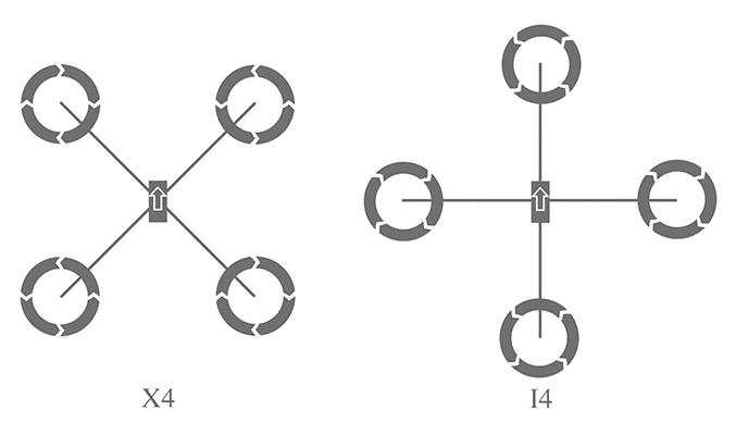 Konfiguracja z czterema wirnikami (quadrocopter)