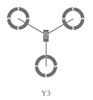 Konfiguracja z trzema wirnikami (tricopter)